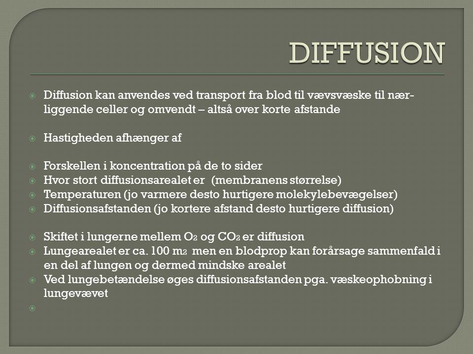 DIFFUSION Diffusion kan anvendes ved transport fra blod til vævsvæske til nær-liggende celler og omvendt – altså over korte afstande.