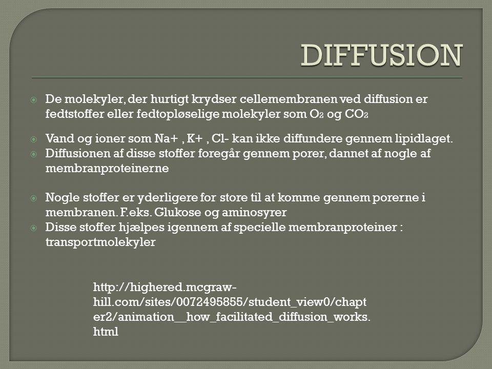 DIFFUSION De molekyler, der hurtigt krydser cellemembranen ved diffusion er fedtstoffer eller fedtopløselige molekyler som O2 og CO2.