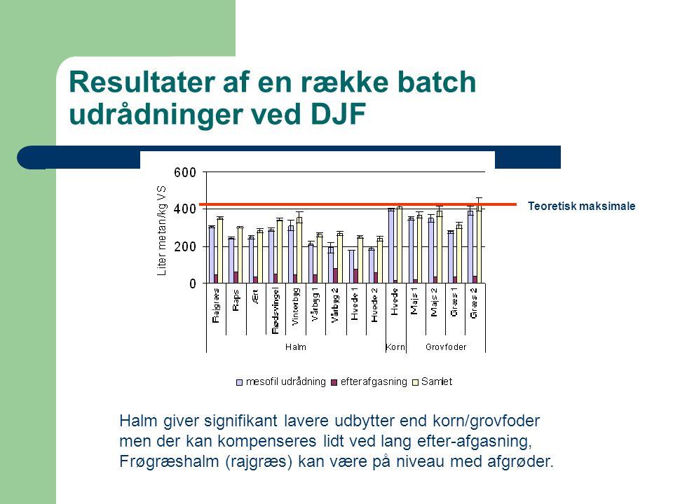Resultater af en række batch udrådninger ved DJF