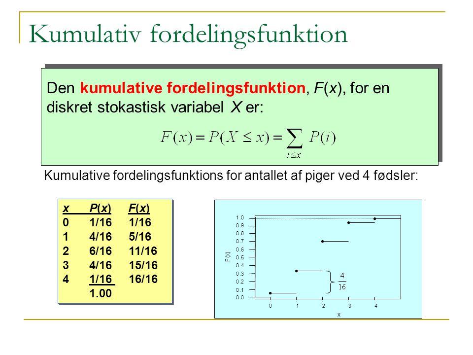 Kumulativ fordelingsfunktion