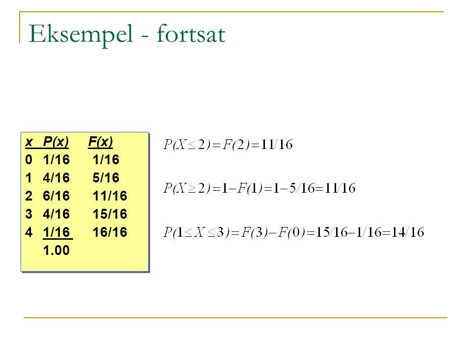 Eksempel - fortsat x P(x) F(x) 0 1/16 1/16 1 4/16 5/16 2 6/16 11/16
