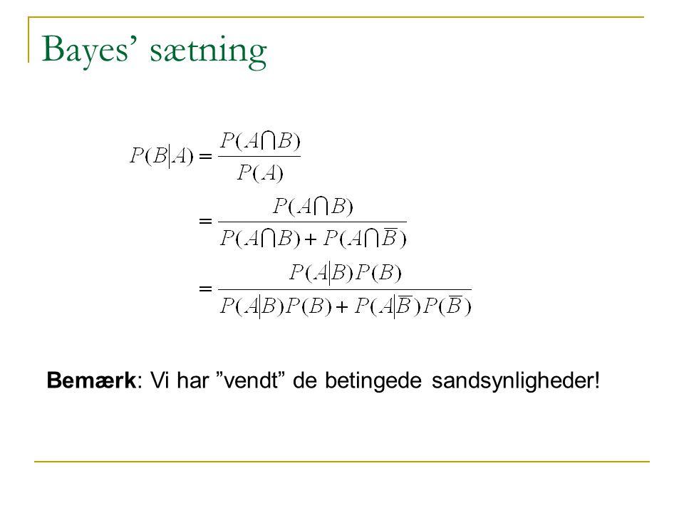 Bayes' sætning Bemærk: Vi har vendt de betingede sandsynligheder!