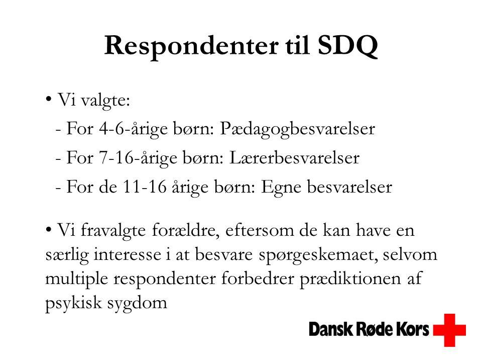 Respondenter til SDQ Vi valgte: