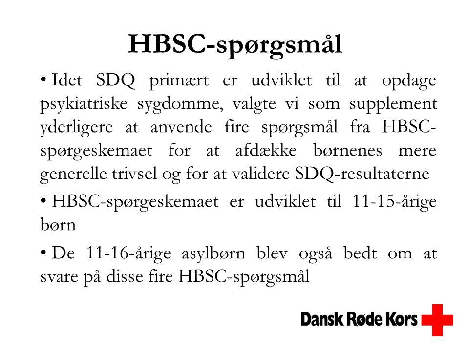 HBSC-spørgsmål