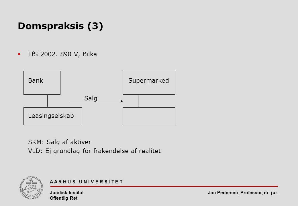 Domspraksis (3) TfS 2002. 890 V, Bilka Bank Supermarked Salg