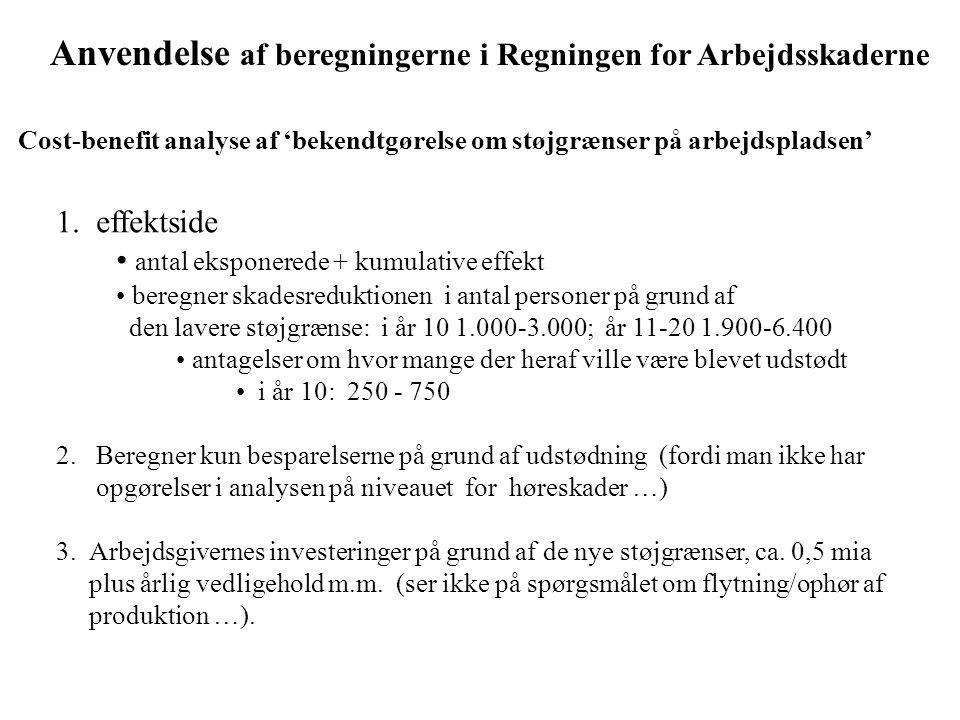 Anvendelse af beregningerne i Regningen for Arbejdsskaderne