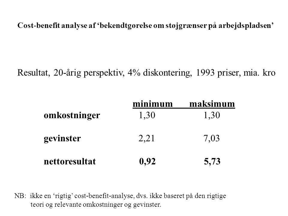 Resultat, 20-årig perspektiv, 4% diskontering, 1993 priser, mia. kro