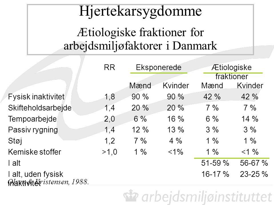 Hjertekarsygdomme Ætiologiske fraktioner for arbejdsmiljøfaktorer i Danmark. RR. Eksponerede. Ætiologiske fraktioner.