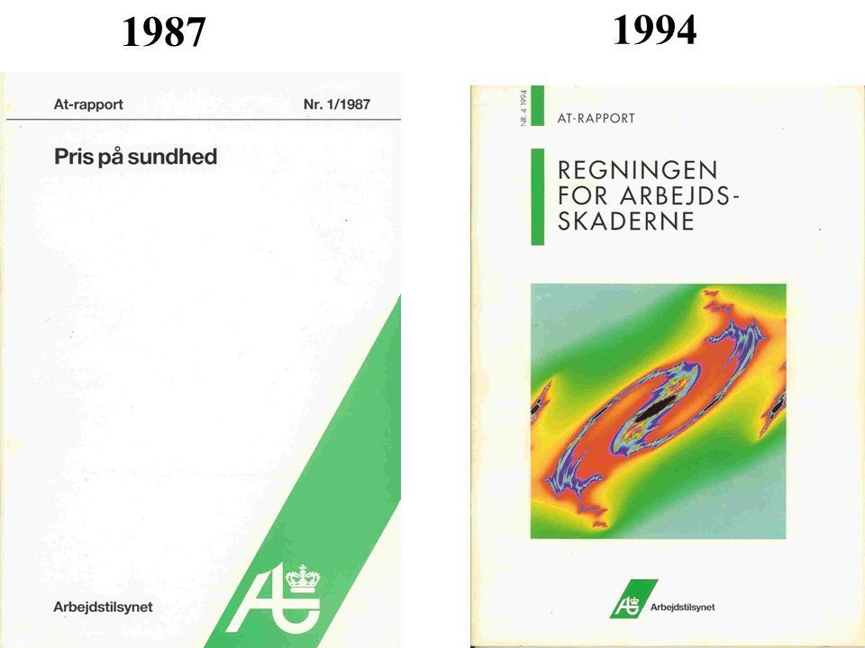 1987 1994