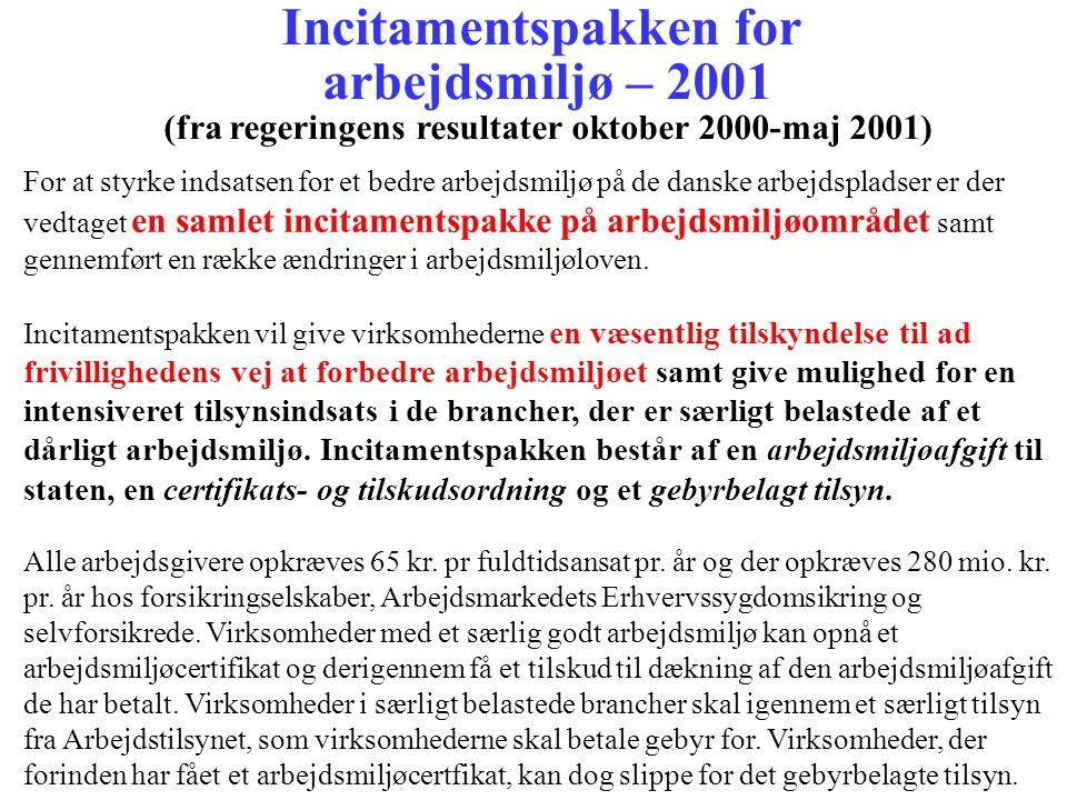 Incitamentspakken for arbejdsmiljø – 2001