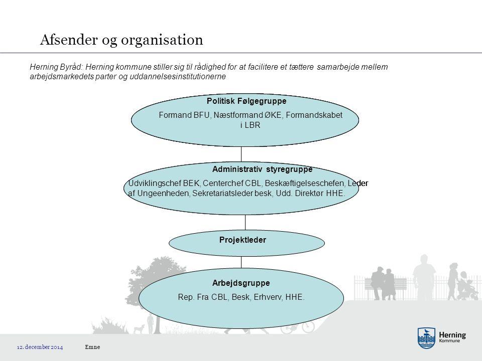 Afsender og organisation