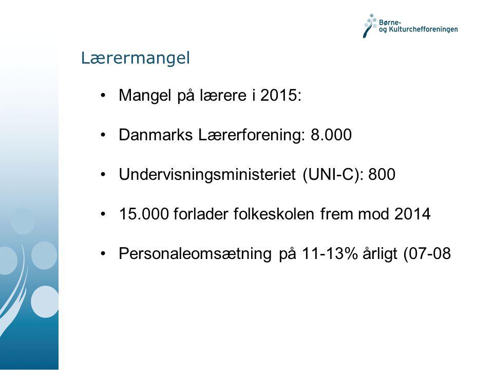 Lærermangel Mangel på lærere i 2015: Danmarks Lærerforening: 8.000. Undervisningsministeriet (UNI-C): 800.