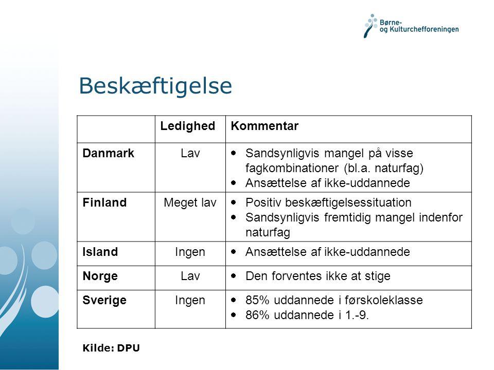 Beskæftigelse Ledighed Kommentar Danmark Lav