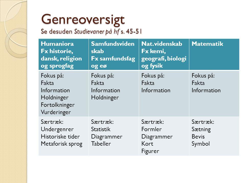 Genreoversigt Se desuden Studievaner på hf s. 45-51