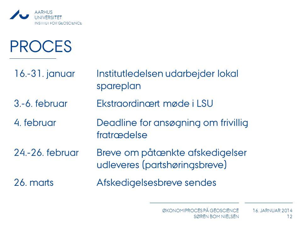 Proces 16.-31. januar Institutledelsen udarbejder lokal spareplan