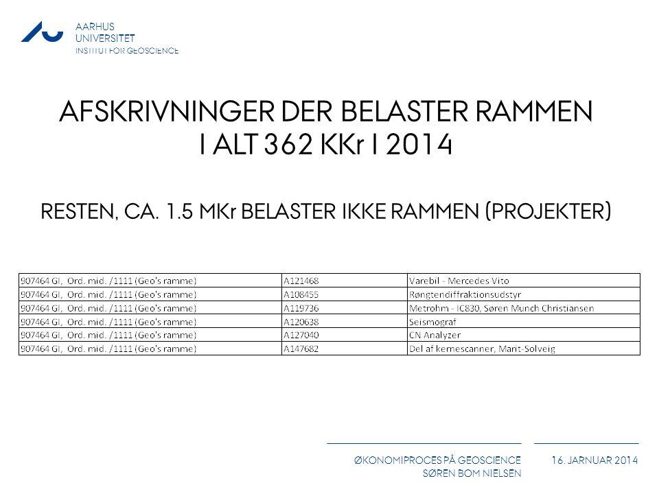 AFSKRIVNINGER DER BELASTER RAMMEN I ALT 362 KKr I 2014