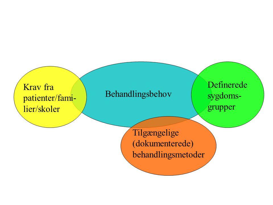Definerede sygdoms-grupper