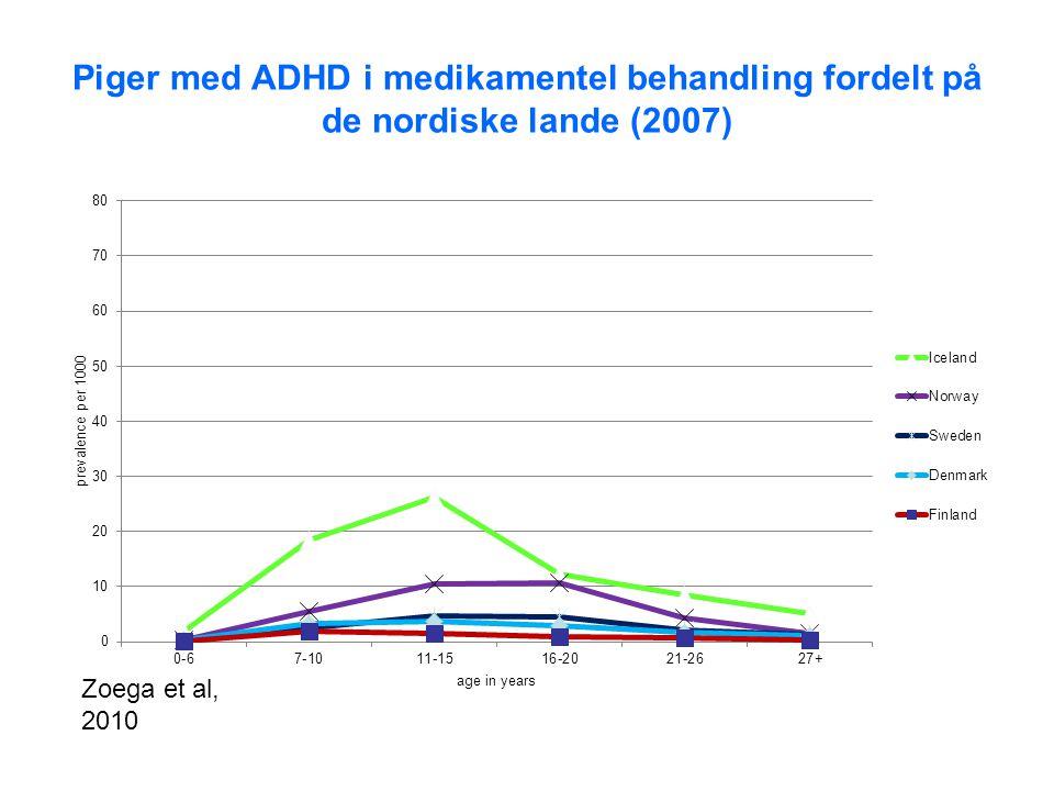 Piger med ADHD i medikamentel behandling fordelt på de nordiske lande (2007)