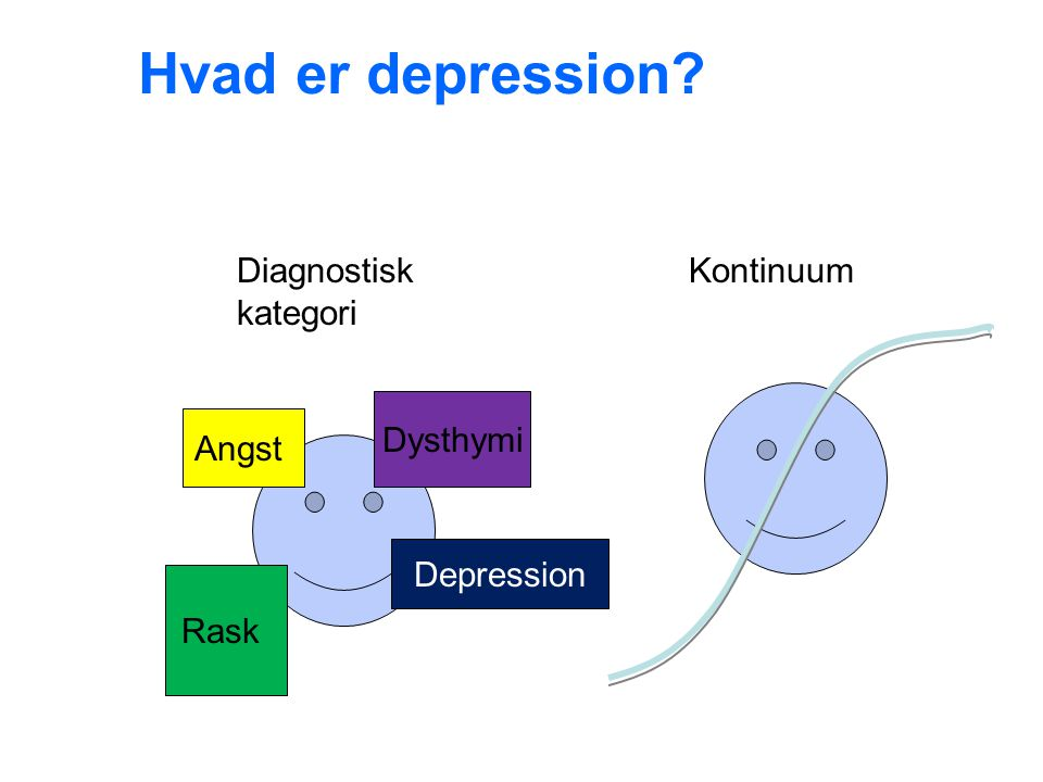 Hvad er depression Diagnostisk kategori Kontinuum Dysthymi Angst