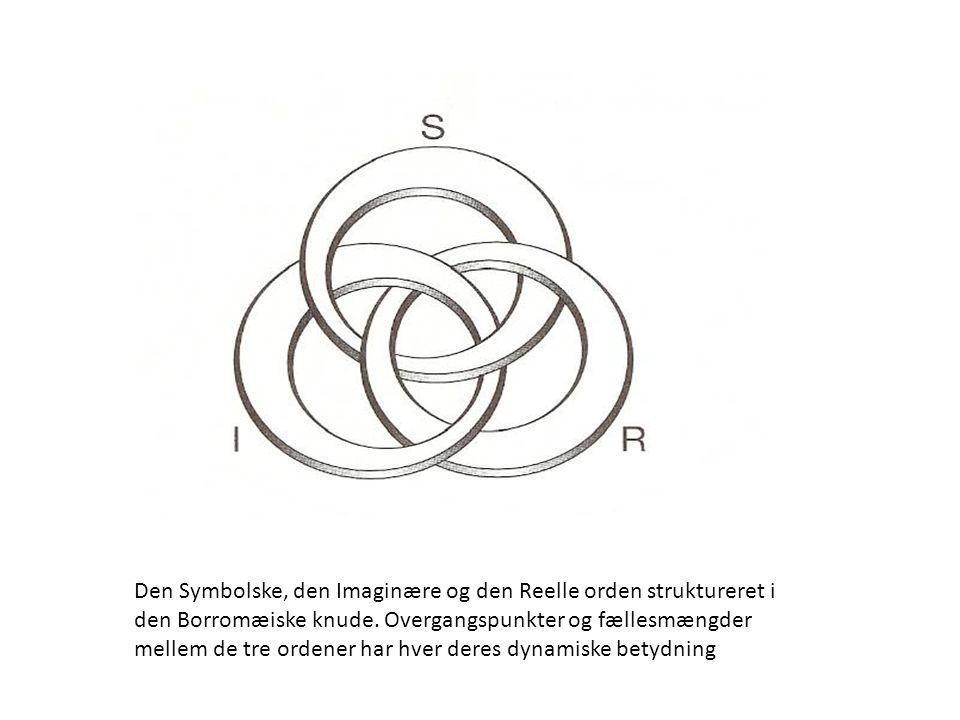Den Symbolske, den Imaginære og den Reelle orden struktureret i den Borromæiske knude.
