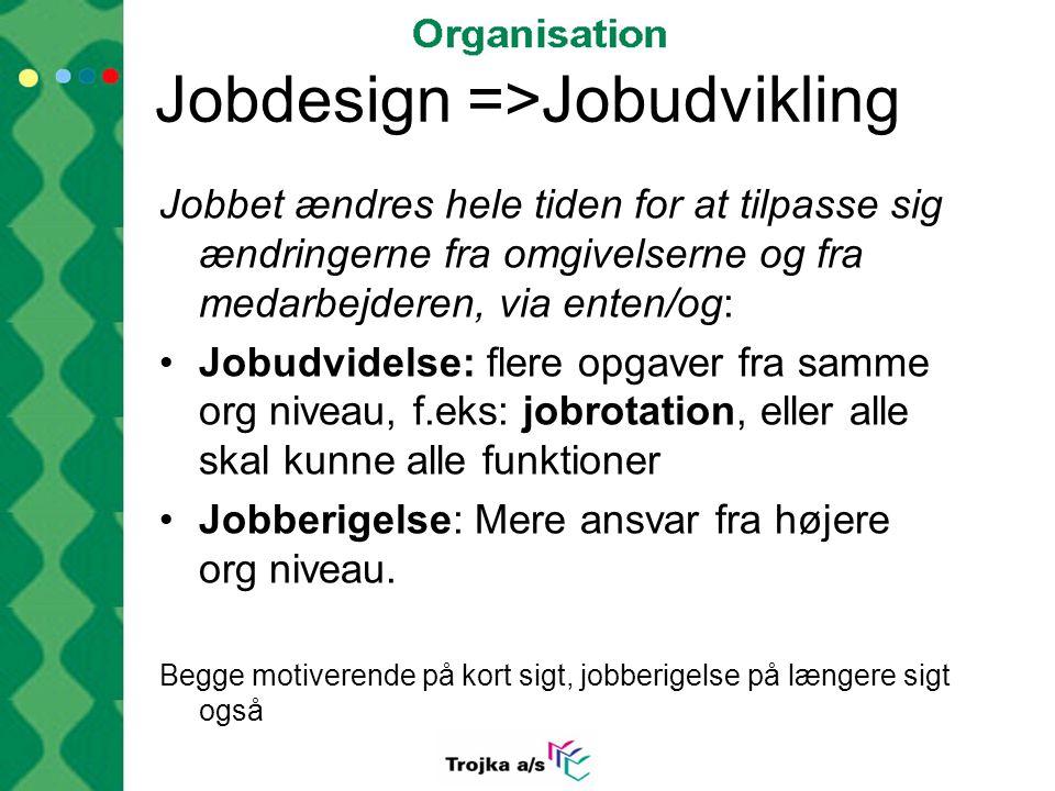 Jobdesign =>Jobudvikling