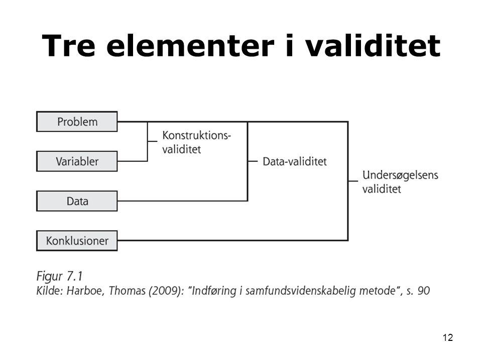 Tre elementer i validitet