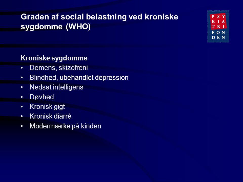Graden af social belastning ved kroniske sygdomme (WHO)
