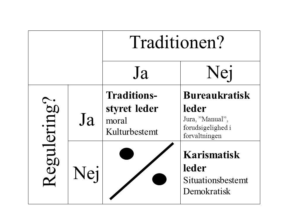 Traditionen Ja Nej Ja Regulering Nej Traditions- styret leder