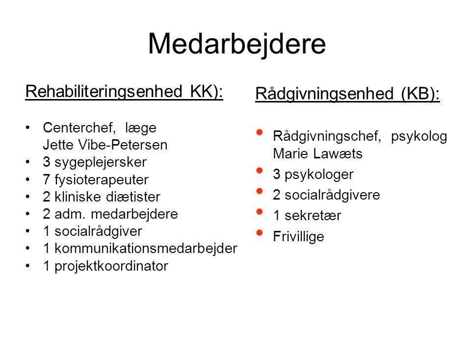 Medarbejdere Rådgivningsenhed (KB): Rehabiliteringsenhed KK):