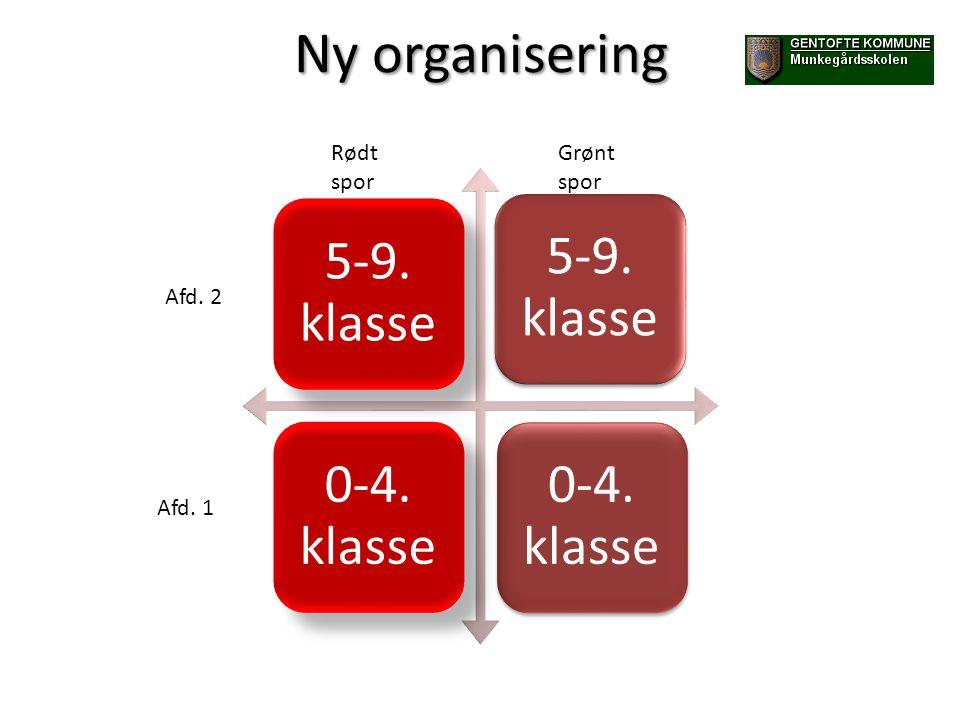 Ny organisering 5-9. klasse 0-4. klasse Rødt spor Grønt spor Afd. 2