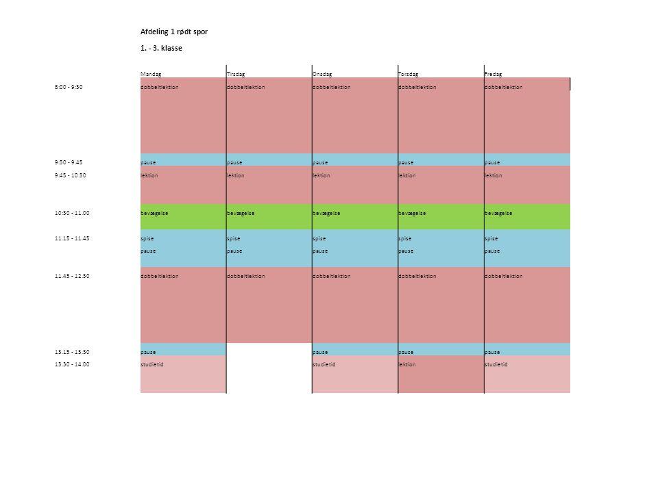 Afdeling 1 rødt spor 1. - 3. klasse Mandag Tirsdag Onsdag Torsdag