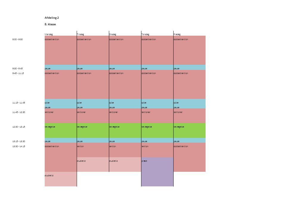 Afdeling 2 8. klasse Mandag Tirsdag Onsdag Torsdag Fredag 8:00 - 9:30