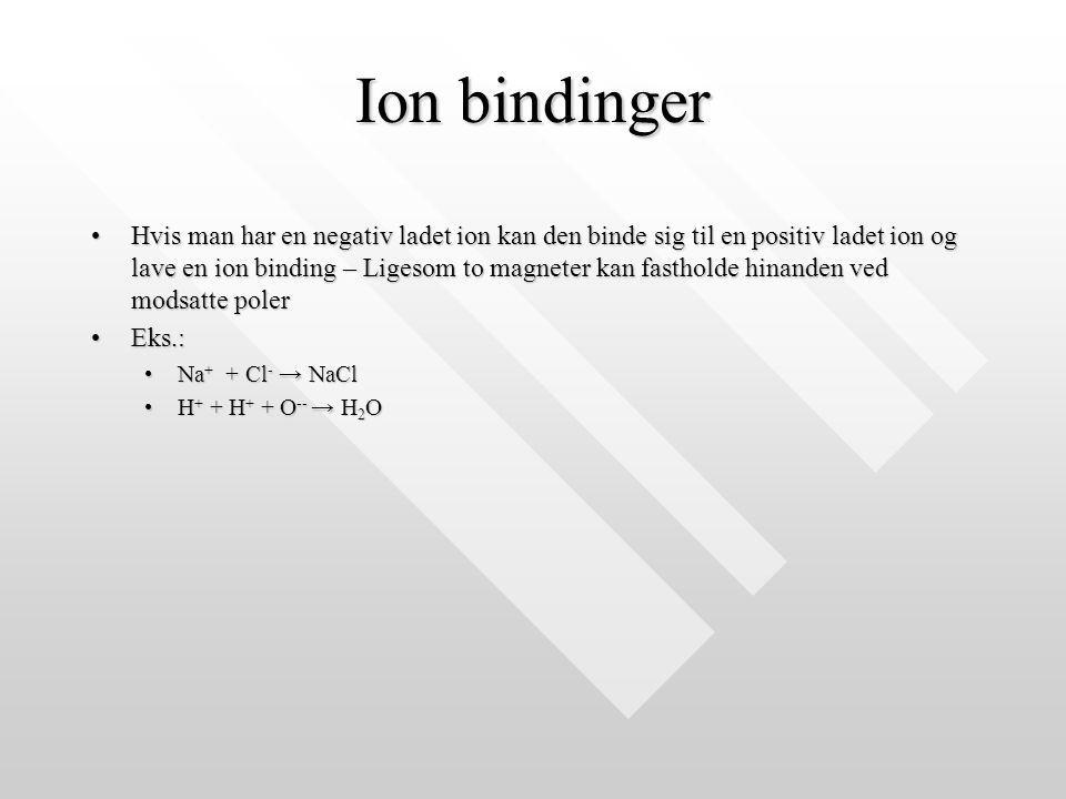 Ion bindinger