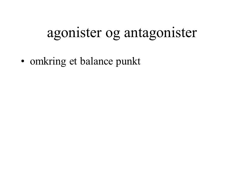 agonister og antagonister