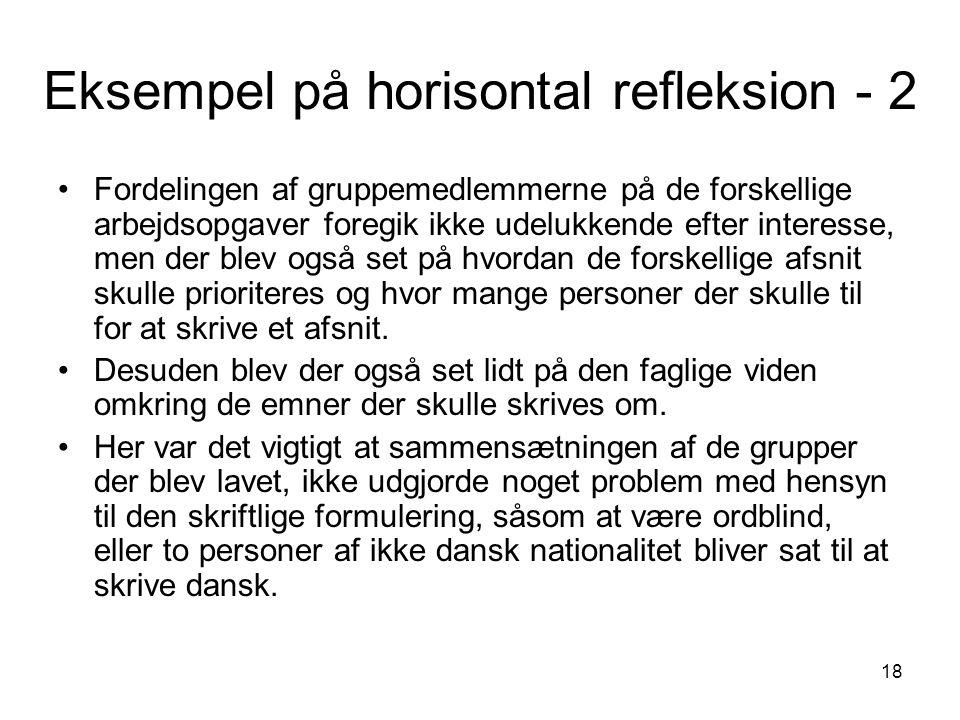 Eksempel på horisontal refleksion - 2