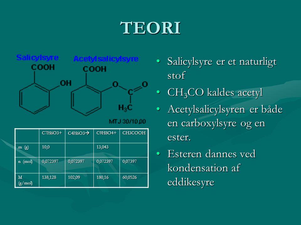 TEORI Salicylsyre er et naturligt stof CH3CO kaldes acetyl