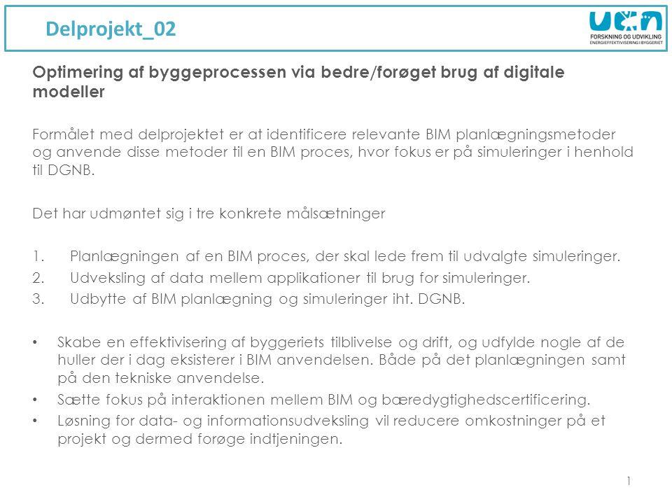 Delprojekt_02 Optimering af byggeprocessen via bedre/forøget brug af digitale modeller.