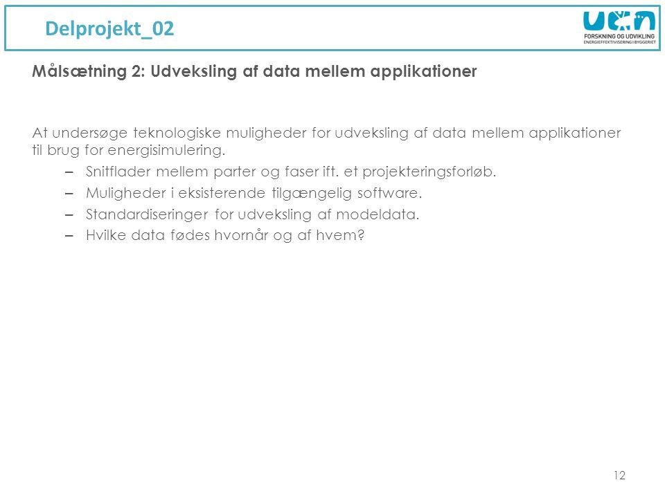 Delprojekt_02 Målsætning 2: Udveksling af data mellem applikationer