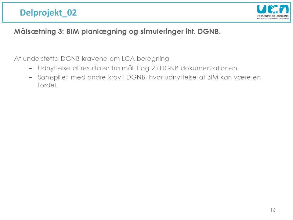 Delprojekt_02 Målsætning 3: BIM planlægning og simuleringer iht. DGNB.