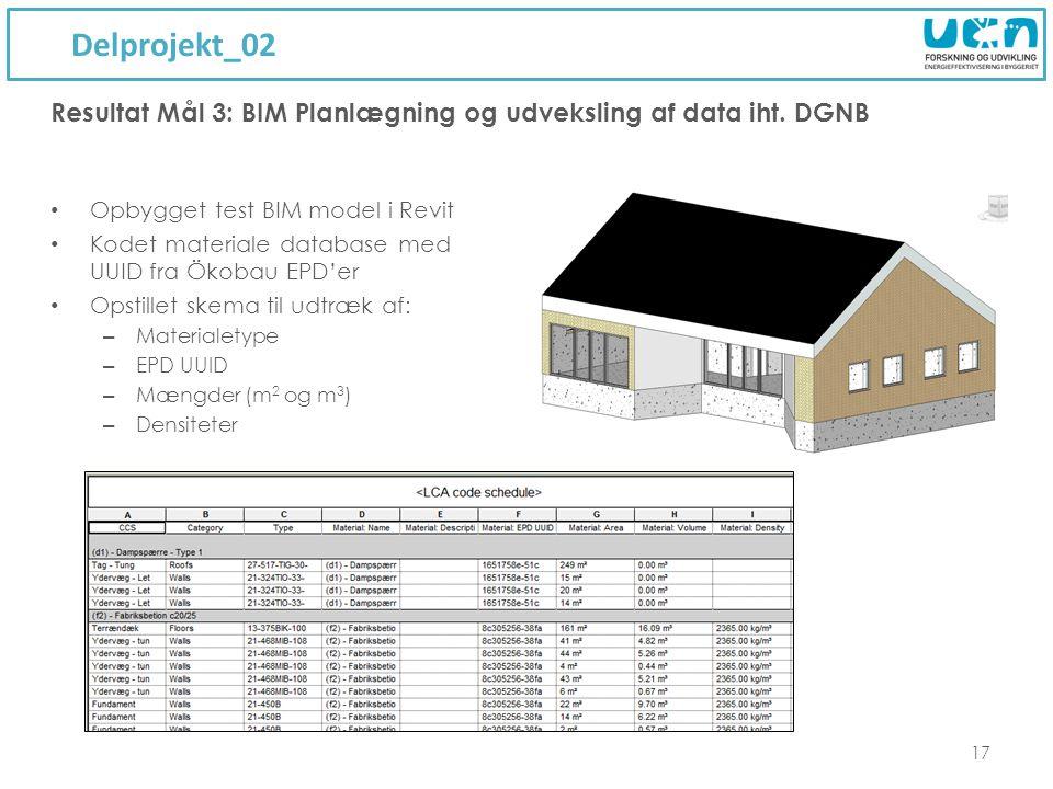 Delprojekt_02 Resultat Mål 3: BIM Planlægning og udveksling af data iht. DGNB. Opbygget test BIM model i Revit.