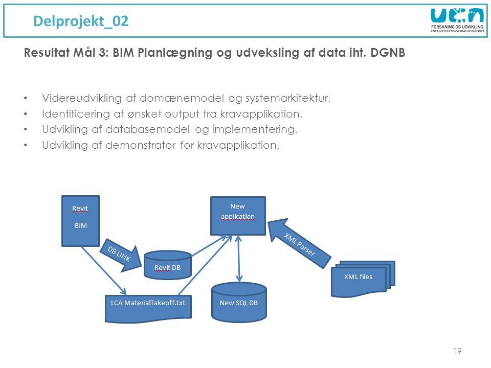 Delprojekt_02 Resultat Mål 3: BIM Planlægning og udveksling af data iht. DGNB. Videreudvikling af domænemodel og systemarkitektur.