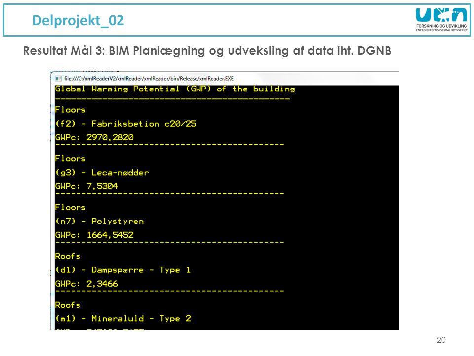 Delprojekt_02 Resultat Mål 3: BIM Planlægning og udveksling af data iht. DGNB