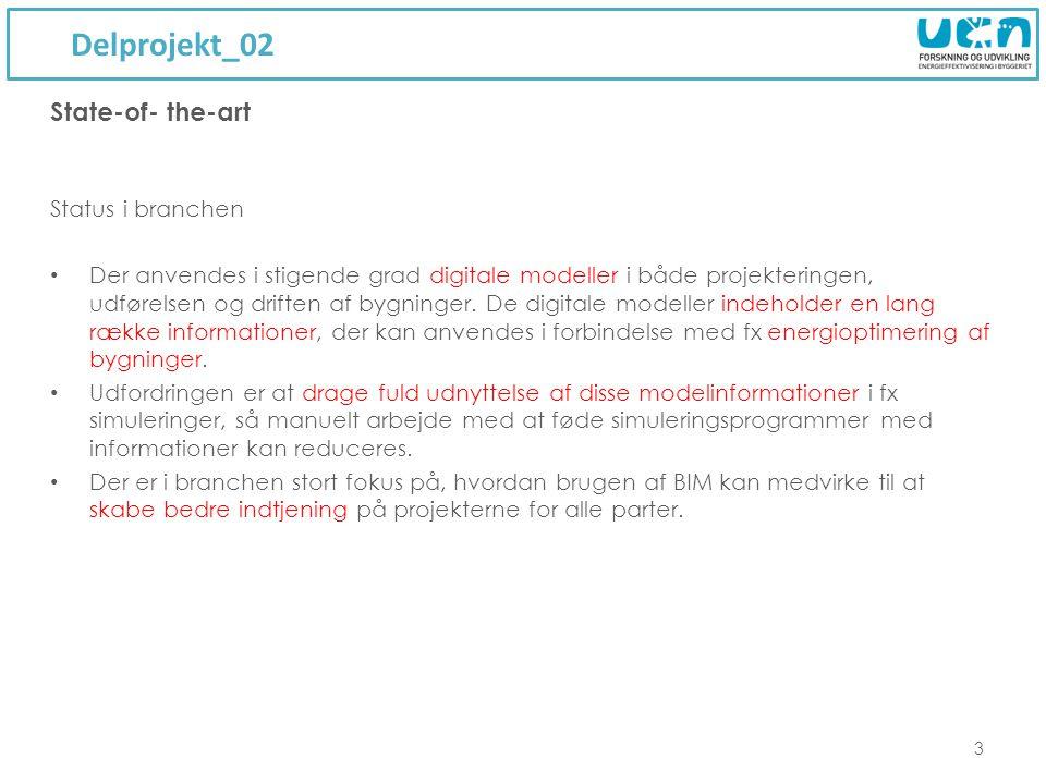 Delprojekt_02 State-of- the-art Status i branchen