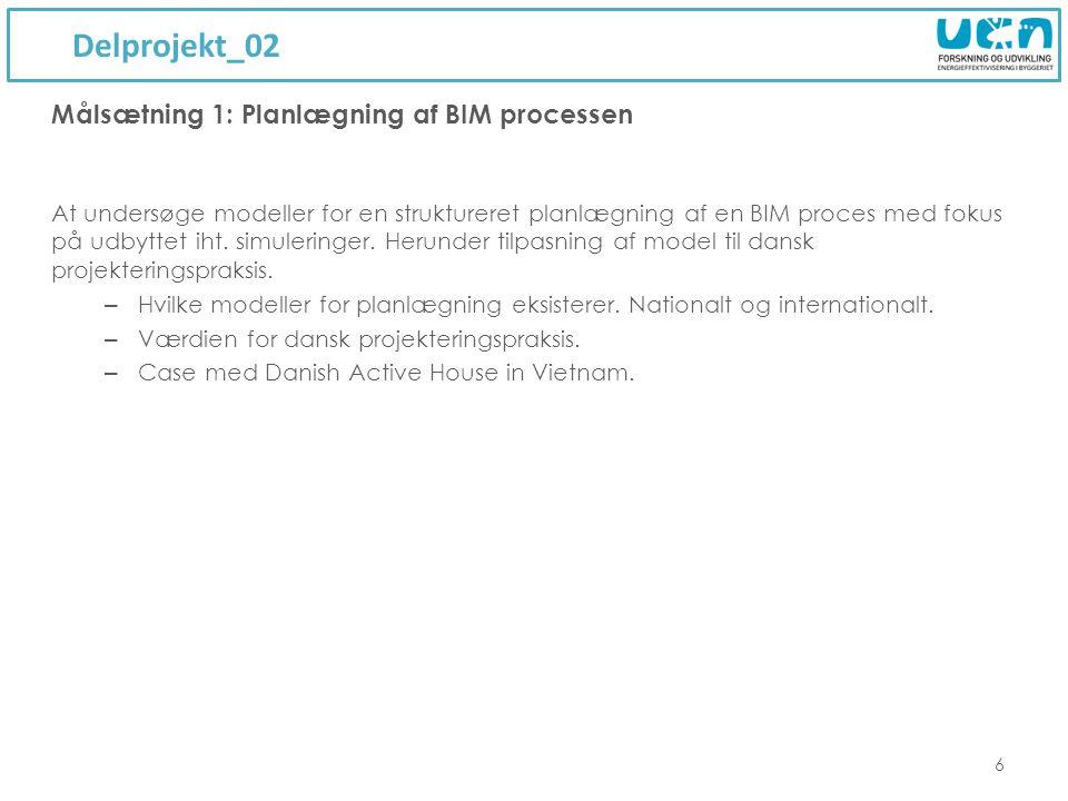 Delprojekt_02 Målsætning 1: Planlægning af BIM processen