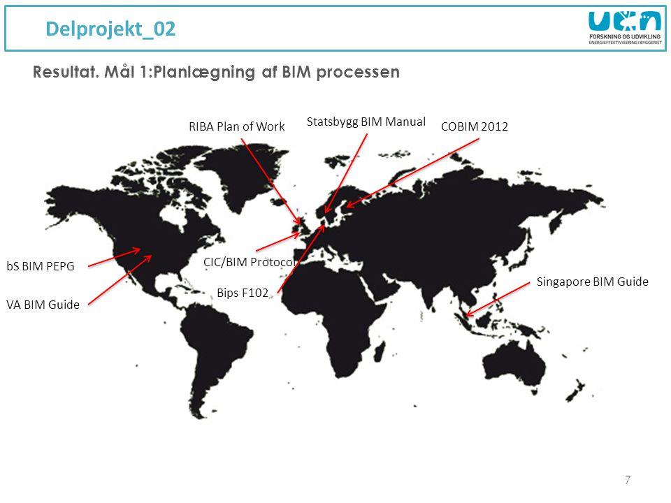 Delprojekt_02 Resultat. Mål 1:Planlægning af BIM processen