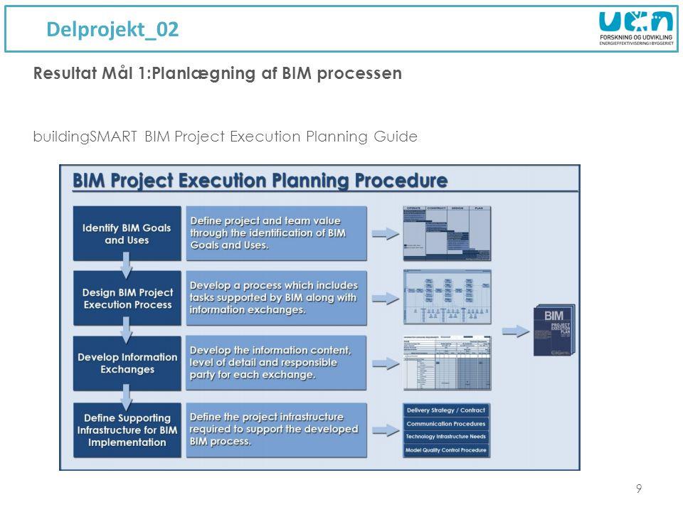 Delprojekt_02 Resultat Mål 1:Planlægning af BIM processen