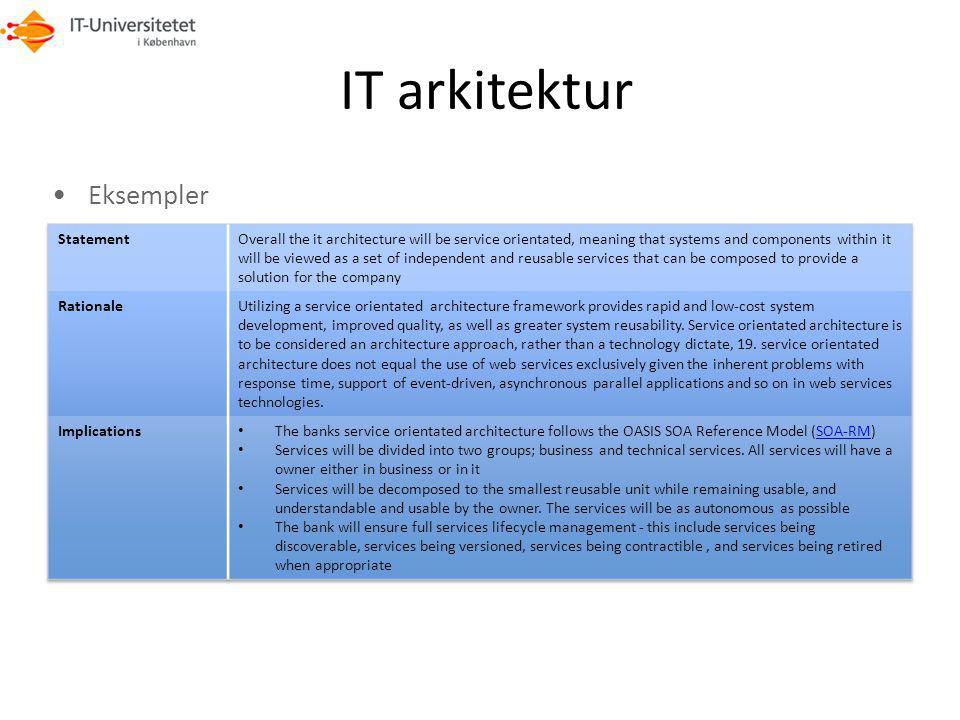 IT arkitektur Eksempler Statement