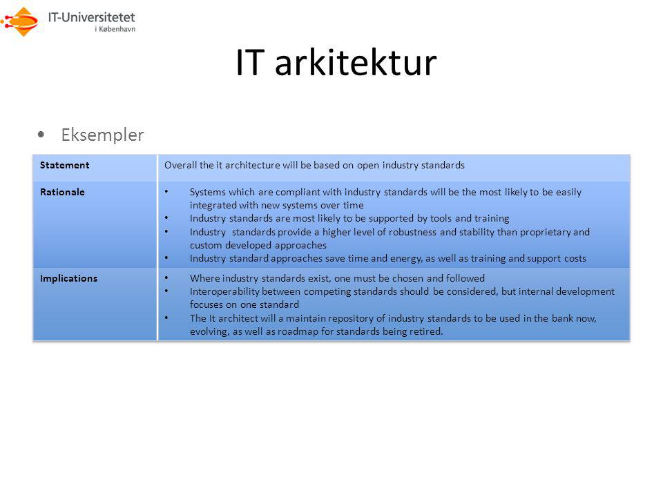 IT arkitektur Eksempler Statement