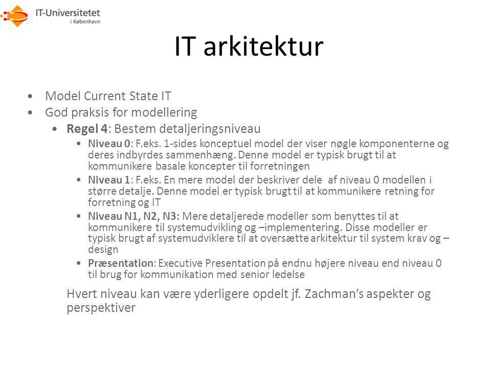 IT arkitektur Model Current State IT. God praksis for modellering. Regel 4: Bestem detaljeringsniveau.
