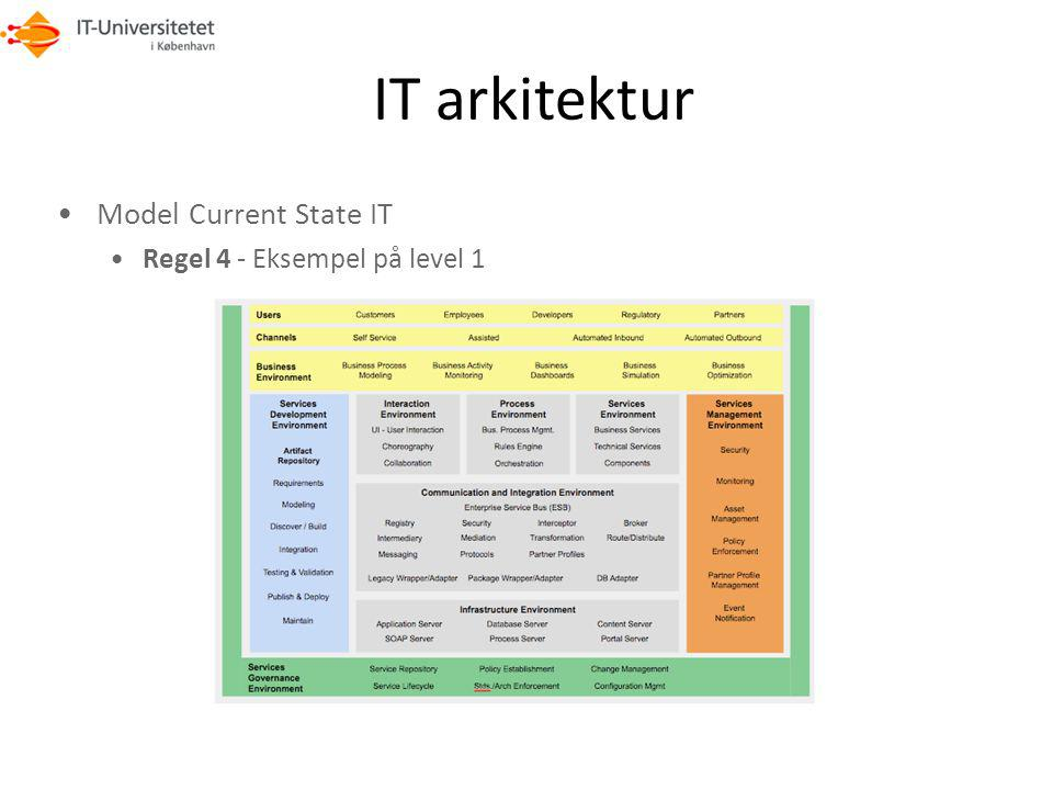 IT arkitektur Model Current State IT Regel 4 - Eksempel på level 1